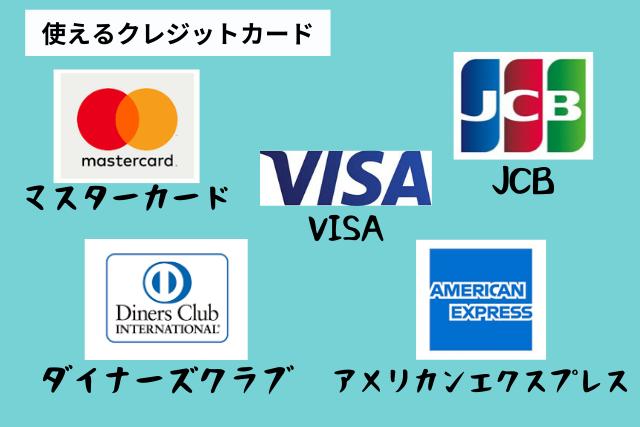 クレジットカードの説明